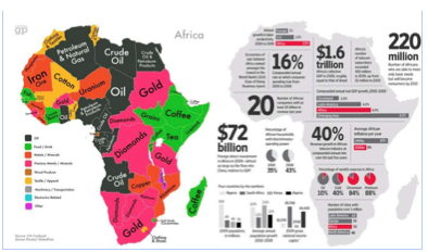 african_wealth